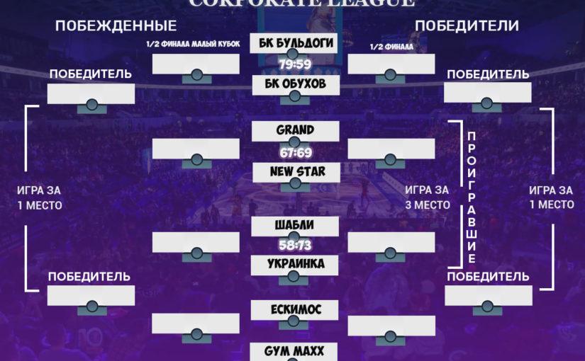Корпоративна ліга. Матчі 6-7 лютого