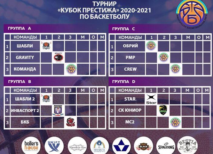 Змінилися суперники і формат Кубку Престижу